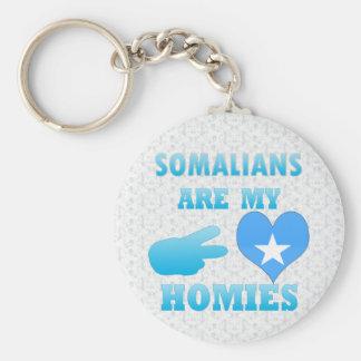 Somalis are my Homies Key Ring