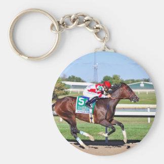 Songbird & Smith Basic Round Button Key Ring