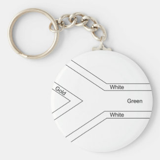 South Africa, South Africa flag Key Chains