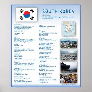 South Korea Poster