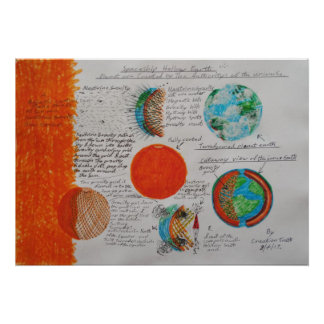 Spaceship Hollow Earth Poster