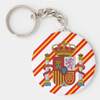 Spanish stripes flag key ring
