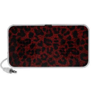 Speaker~ Red Leopard Print