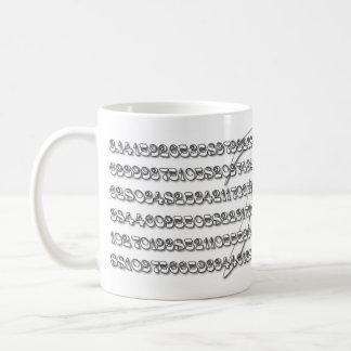 Special Pi Mug for Math Geeks