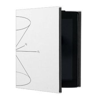 special relativity ipad case