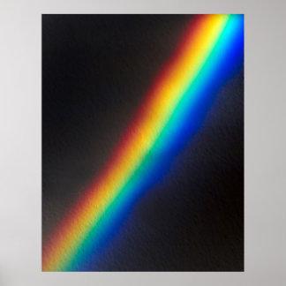 Spectrum Colors Poster