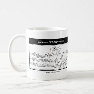 Spike and Wave Coffee Mug