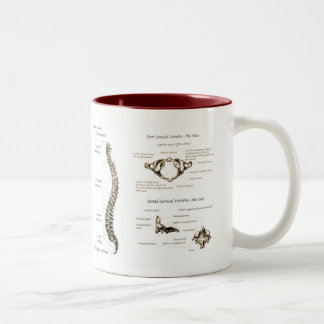 Spine Two-Tone Mug