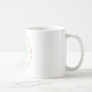 Spiral of Love Mug