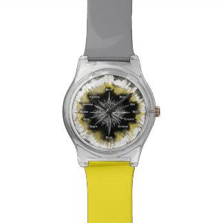 Spiritual Compass Watches