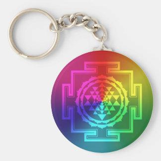 Spiritual Sri Yantra - Rainbow Basic Round Button Key Ring