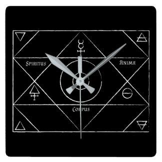 Spiritus Anima Corpus Clock