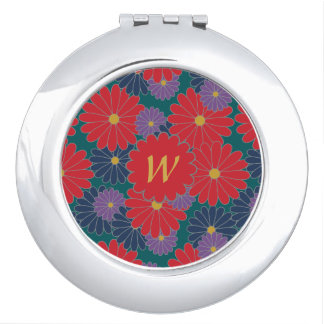Splashy Fall Floral Compact Mirror