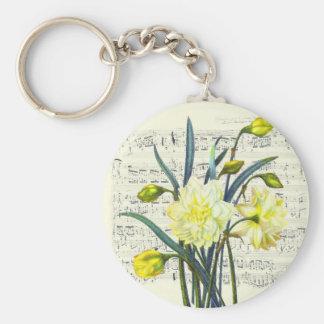 Springtime Song Key Ring