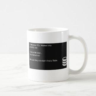SQL Computer Mug