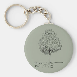 Square Root Basic Round Button Key Ring