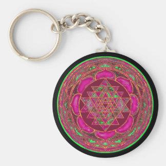 Sri Lakshmi Yantra Mandala Keychains
