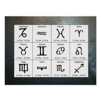 Starry Astrology Zodiac Signs Chart Poster