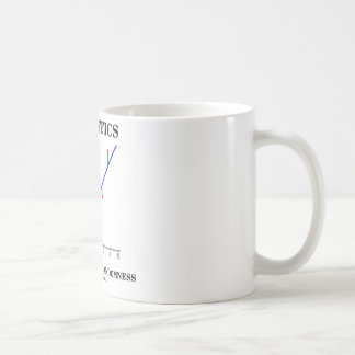 Statistics The Taming Of Randomness (Stats Humor) Mug