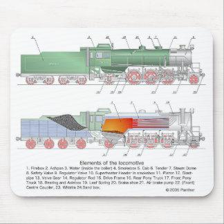 Steam locomotive scheme mouse pad
