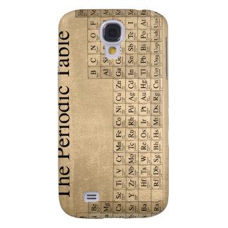Steampunk Periodic Table HTC Vivid / Raider 4G Cover