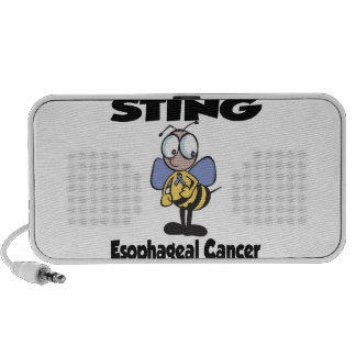 STING Esophageal Cancer Notebook Speakers