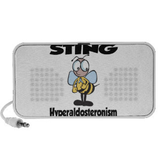 STING Hyperaldosteronism Notebook Speakers