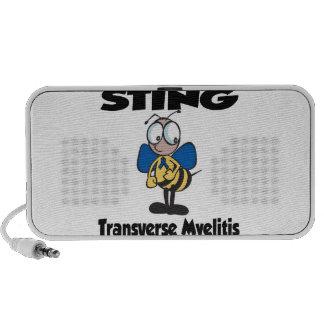 STING Transverse Myelitis Notebook Speaker