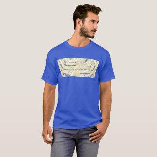 Story of Hanukkah T-Shirt