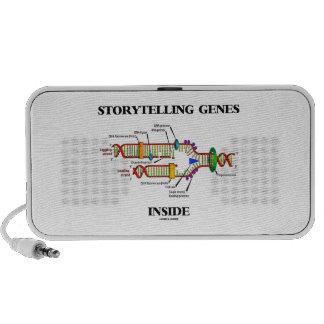 Storytelling Genes Inside (DNA Replication) Travel Speakers