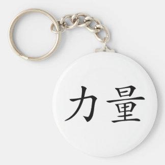 strength key ring