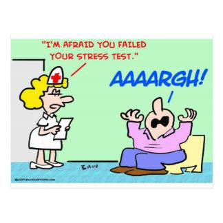 stress test aaaargh postcard