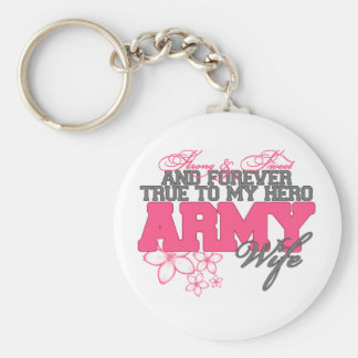 Strong and Sweet Basic Round Button Key Ring
