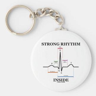 Strong Rhythm Inside (ECG/EKG Heartbeat) Keychains