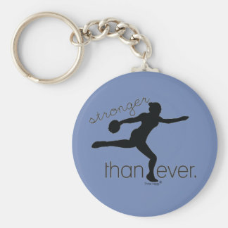 Stronger Than Ever Discus Throw Keychain Gift