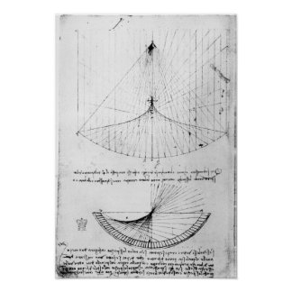 Studies of concave mirrors constant, parabolic poster