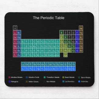 Stylish Periodic Table - Blue & Black Mousepads