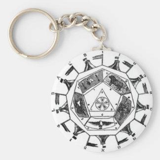 Sublime Prince of the Royal Secret Key Ring