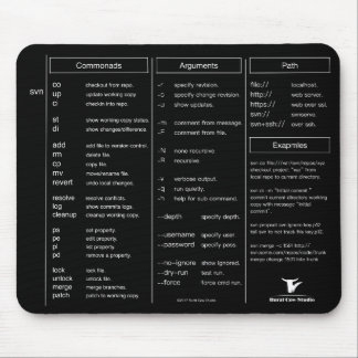 Subversion(svn) Cheat Sheet Mouse Pad