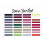 Summer Colour Chart Postcard
