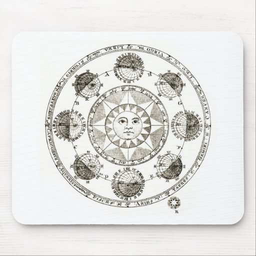 Sun and Astrology Mousemat