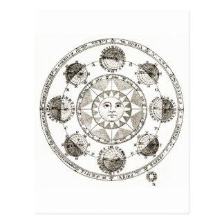 Sun and Astrology Postcard