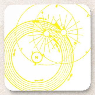 Sun and Moon Orbits Zetetic Astronomy Coaster
