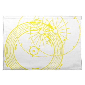 Sun and Moon Orbits Zetetic Astronomy Placemat