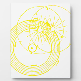 Sun and Moon Orbits Zetetic Astronomy Plaque