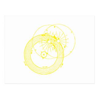Sun and Moon Orbits Zetetic Astronomy Postcard
