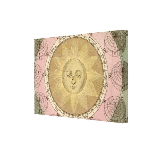 Sun and Seasons Detail from Antique circa 1780 Map Stretched Canvas Prints