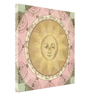 Sun and Seasons Detail from Antique circa 1780 Map Gallery Wrap Canvas
