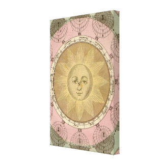 Sun and Seasons Detail from Antique circa 1780 Map Canvas Print