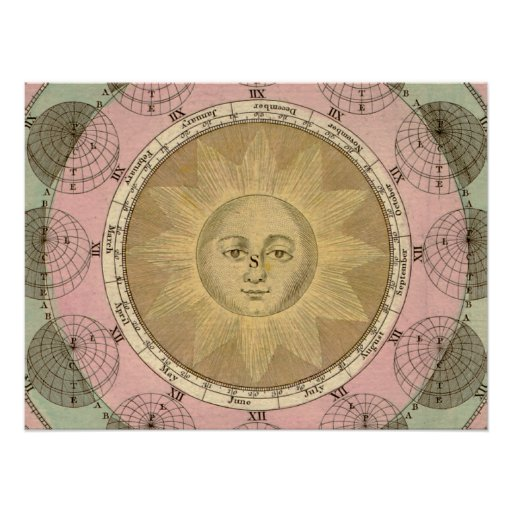 Sun and Seasons Detail from Antique circa 1780 Map Posters
